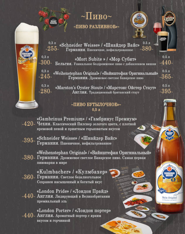 замечательная список названий и картинок пива в россии как показывает практика